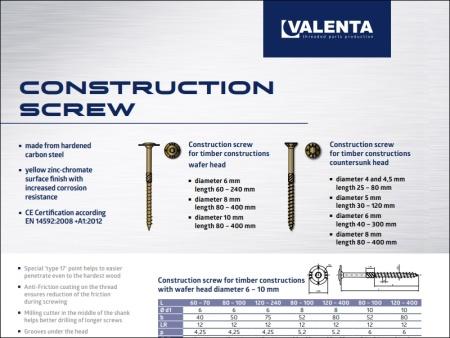 Construction screws